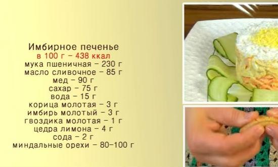 Рецепт имбирного печенья на меду