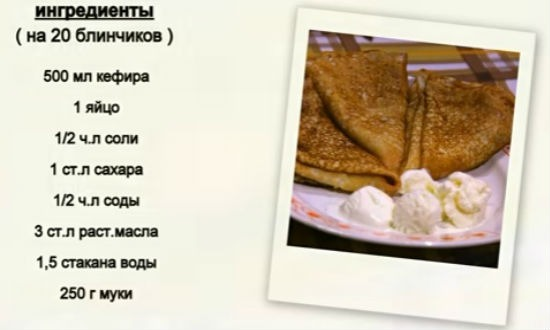 Рецепт блинов на кефире тонкие с дырочками пошаговый рецепт с