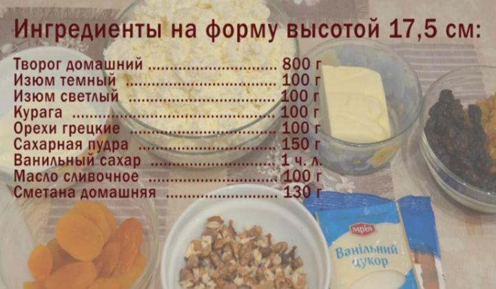Рецепт пасхи с творогом пошагово с