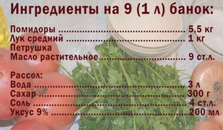 Ингредиенты для салата из помидоров