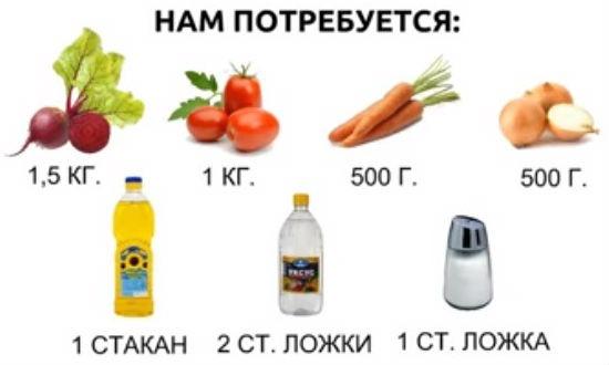 Ингредиенты для заправки