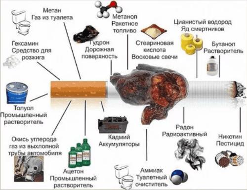 Вредные вещества табака