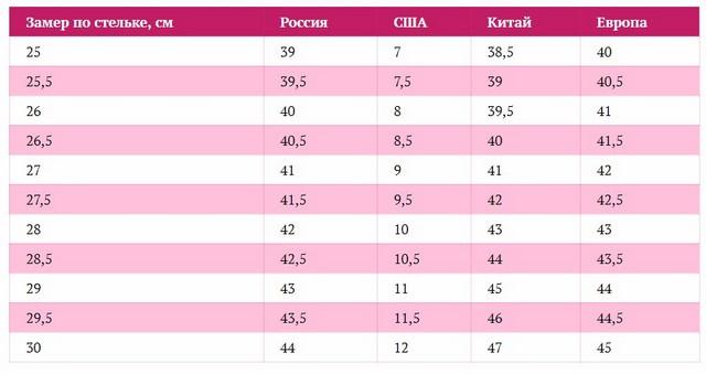 Men's Shoe Size Table