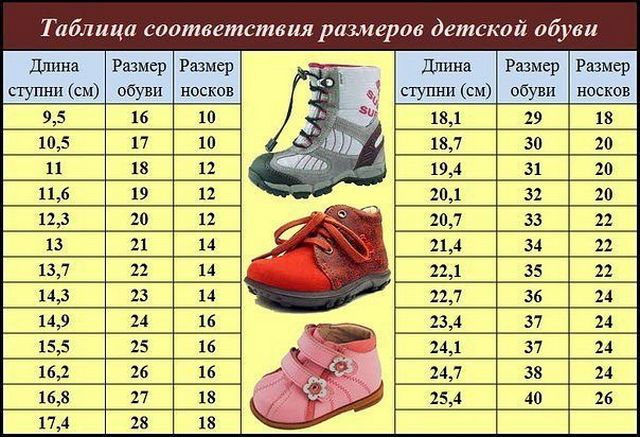 sizes of children's shoes
