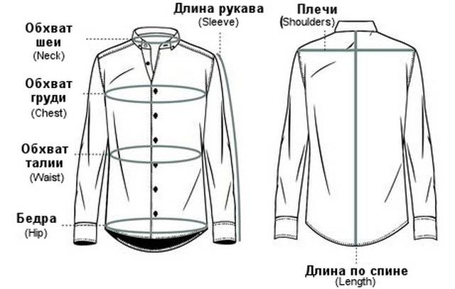 замеры рубашек