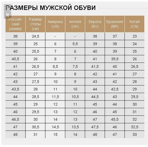 5e6ca681ea2 Таблица размеров обуви для женщин