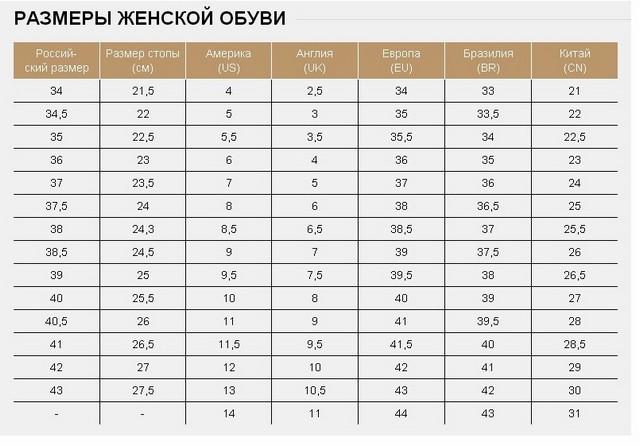Размер мужской обуви сша на русский на алиэкспресс таблица