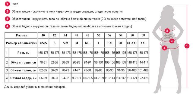 Таблицы размеров женской одежды США, Европы, Англии, России