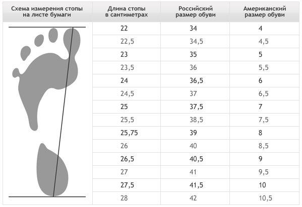 cd995c89e Таблица размеров обуви для женщин, мужчин и детей