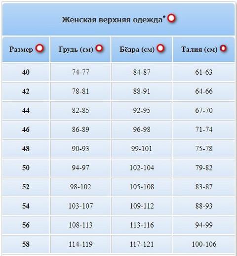 Размеры верхней женской одежды