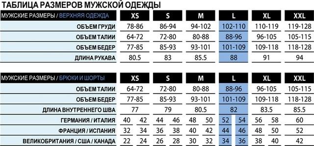 Размеры одежды