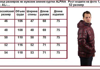 Таблицы размеров мужской одежды. Как узнать свой размер