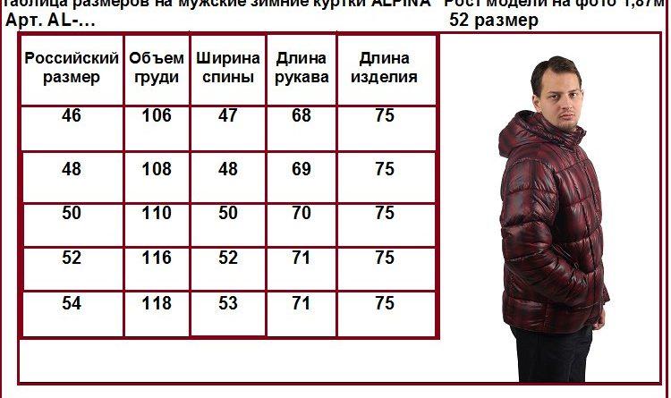 Таблицы размеров одежды для мужчин