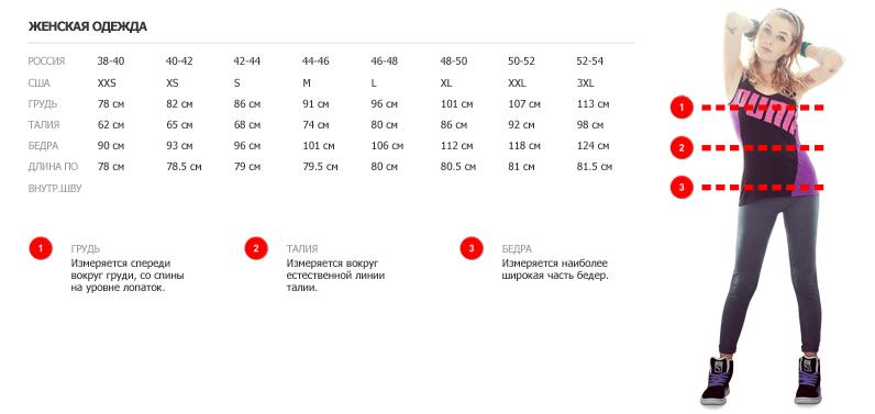 Таблица размеров женской одежды