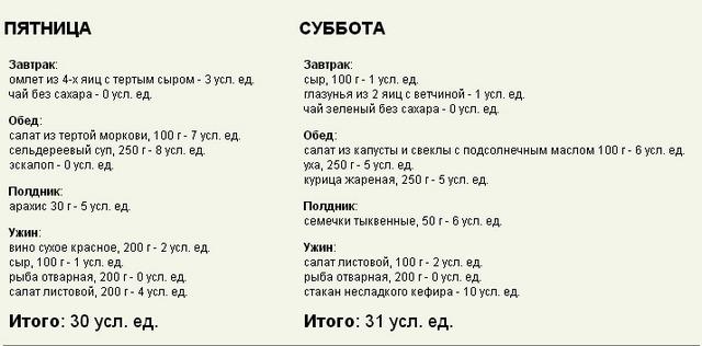 Кремлёвская диета таблица, меню для простых работающих людей.