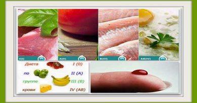 Диета по группе крови: таблица продуктов и примеры меню для 1, 2, 3 и 4 групп