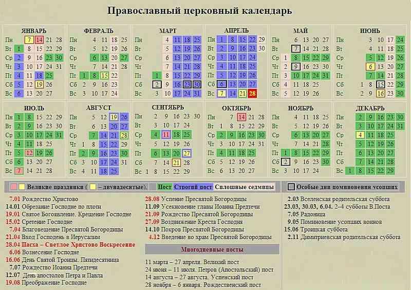 церковный календарь