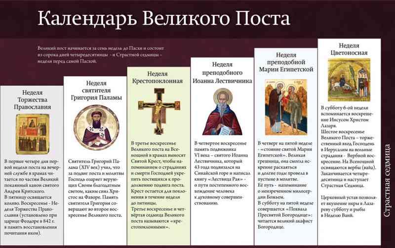 Православный календарь на 2019 год, Великие православные праздники и посты