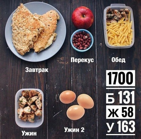 дневной рацион питания 1700 ккал