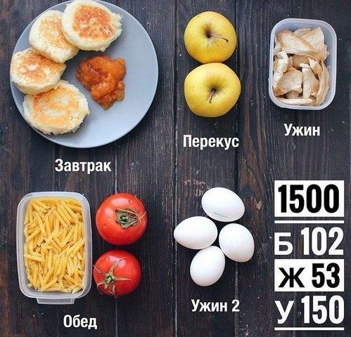 дневное меню на 1500 ккал