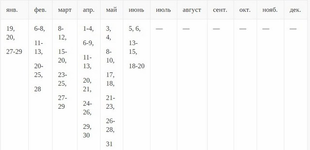 таблица высадки перцев, баклажанов