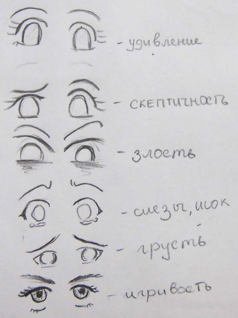 пример эмоций глаз