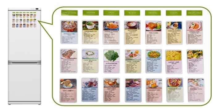 Карточки с рецептами